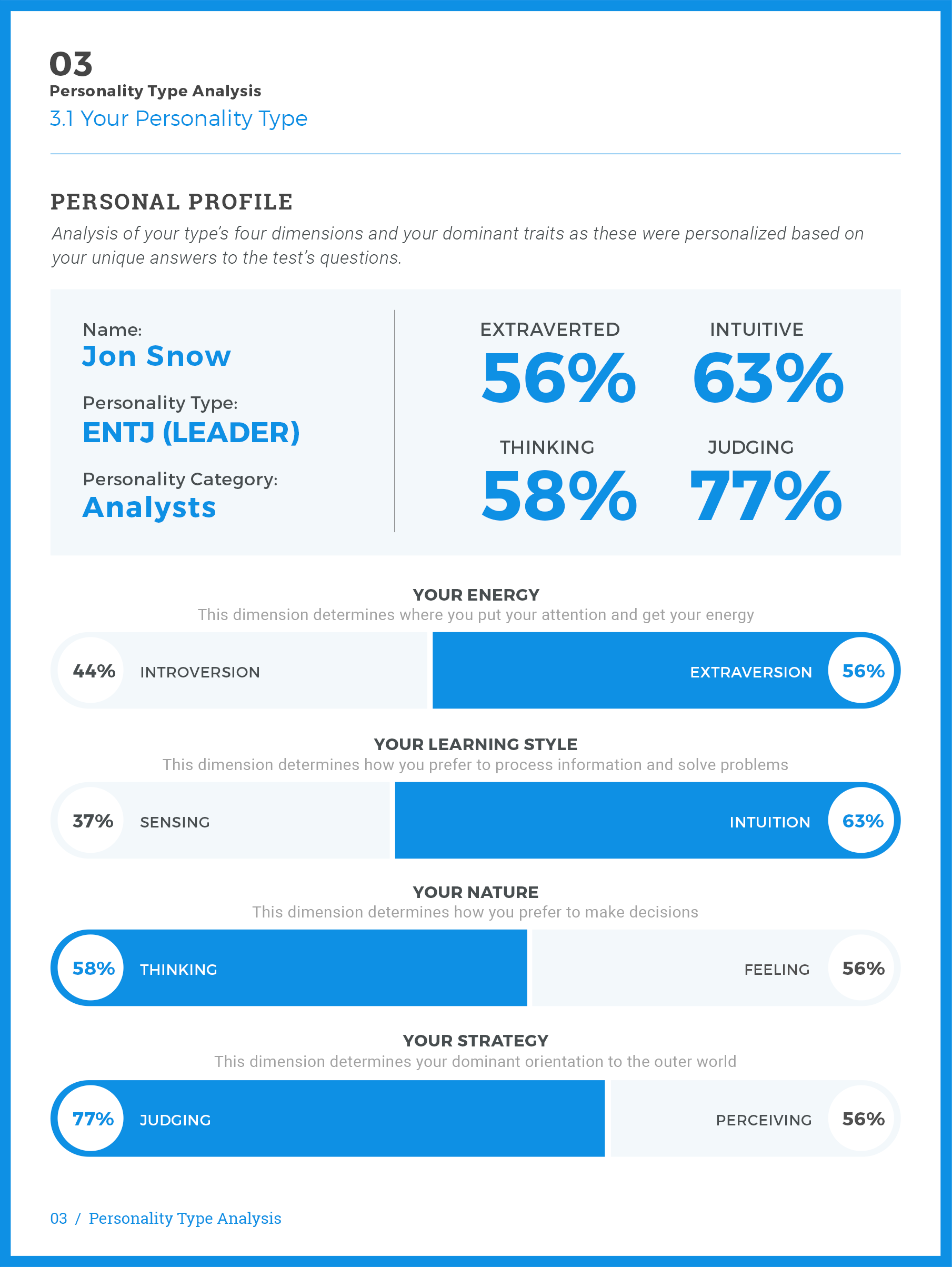 person profil analyse